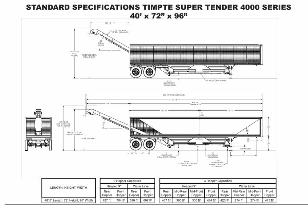 Timpte Hopper Super Tender Spec Diagram